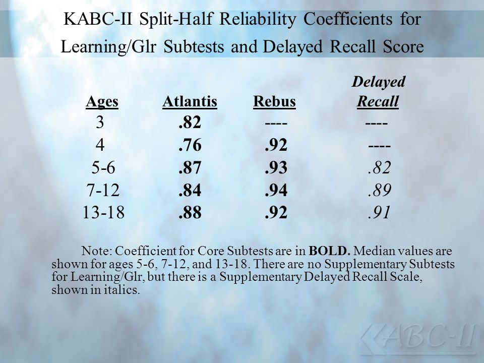 KABC-II Split-Half Reliability Coefficients for Learning/Glr Subtests and Delayed Recall Score Delayed Ages Atlantis Rebus Recall 3.82 ---- ---- 4.76.