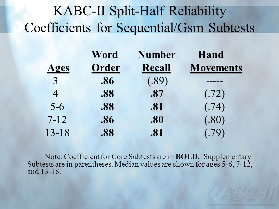 KABC-II Split-Half Reliability Coefficients for Sequential/Gsm Subtests Word Number Hand Ages Order Recall Movements 3.86 (.89) ----- 4.88.87 (.72) 5-