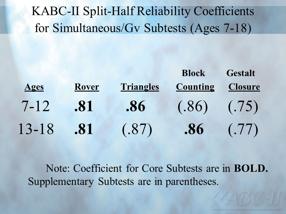 KABC-II Split-Half Reliability Coefficients for Simultaneous/Gv Subtests (Ages 7-18) Block Gestalt Ages Rover Triangles Counting Closure 7-12.81.86 (.