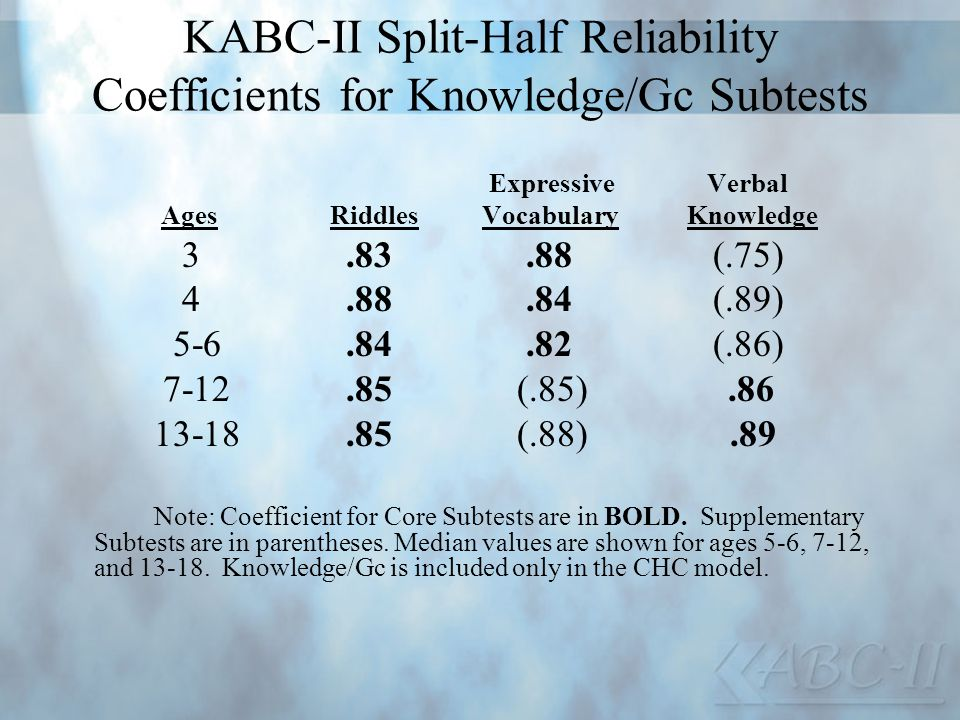 KABC-II Split-Half Reliability Coefficients for Knowledge/Gc Subtests Expressive Verbal Ages Riddles Vocabulary Knowledge 3.83.88 (.75) 4.88.84 (.89)