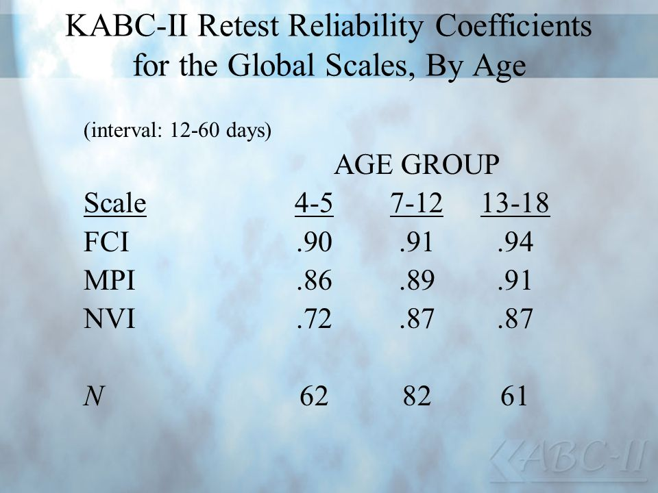 KABC-II Retest Reliability Coefficients for the Global Scales, By Age (interval: 12-60 days) AGE GROUP Scale4-57-1213-18 FCI.90.91.94 MPI.86.89.91 NVI