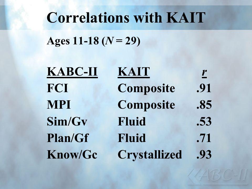 Correlations with KAIT Ages 11-18 (N = 29) KABC-IIKAITr FCIComposite.91 MPIComposite.85 Sim/GvFluid.53 Plan/GfFluid.71 Know/GcCrystallized.93