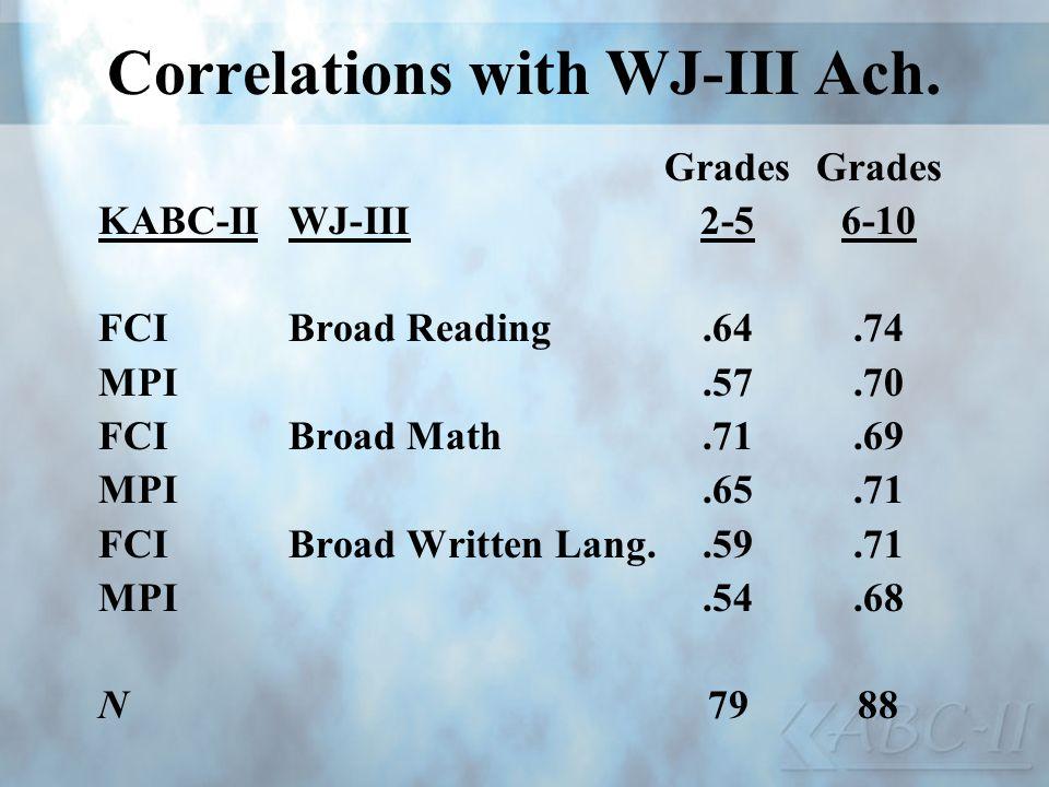 Correlations with WJ-III Ach. Grades KABC-IIWJ-III2-56-10 FCIBroad Reading.64.74 MPI.57.70 FCIBroad Math.71.69 MPI.65.71 FCIBroad Written Lang..59.71