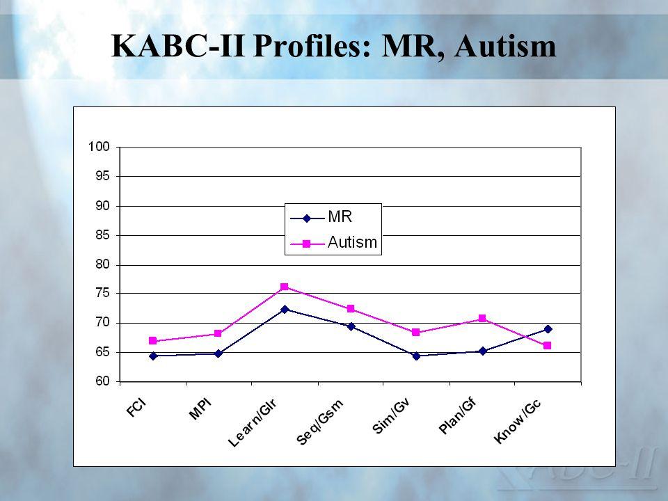 KABC-II Profiles: MR, Autism