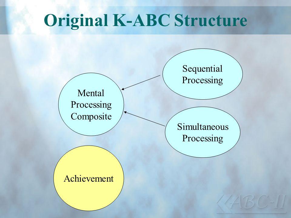 Mental Processing Composite Sequential Processing Simultaneous Processing Achievement Original K-ABC Structure
