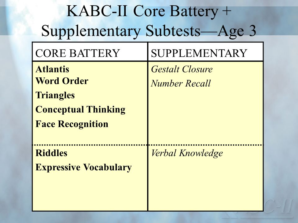 KABC-II Core Battery + Supplementary SubtestsAge 3 CORE BATTERYSUPPLEMENTARY Atlantis Word Order Triangles Conceptual Thinking Face Recognition Gestal