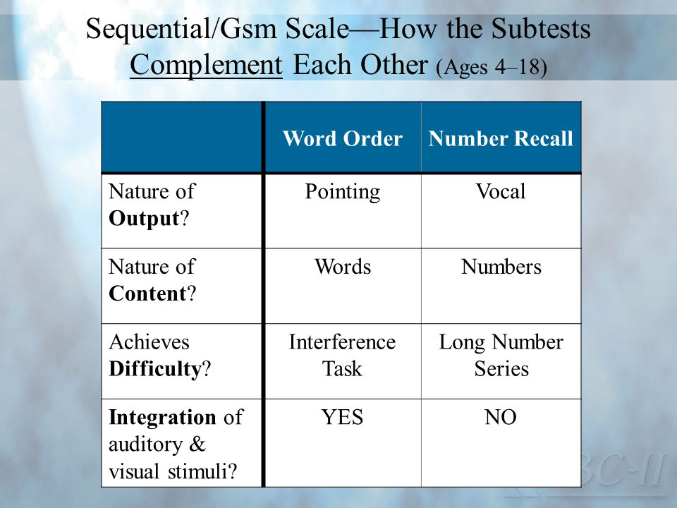 Sequential/Gsm ScaleHow the Subtests Complement Each Other (Ages 4–18) Word OrderNumber Recall Nature of Output? PointingVocal Nature of Content? Word