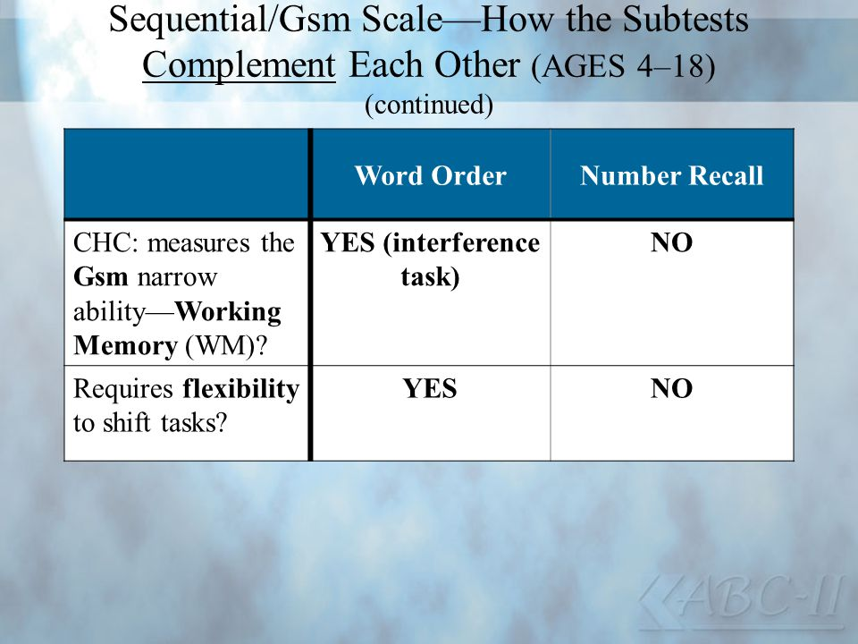 Sequential/Gsm ScaleHow the Subtests Complement Each Other (AGES 4–18) (continued) Word OrderNumber Recall CHC: measures the Gsm narrow abilityWorking