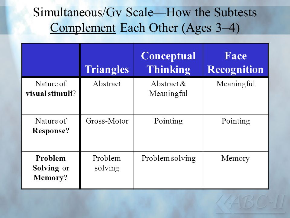 Simultaneous/Gv ScaleHow the Subtests Complement Each Other (Ages 3–4) Triangles Conceptual Thinking Face Recognition Nature of visual stimuli? Abstra