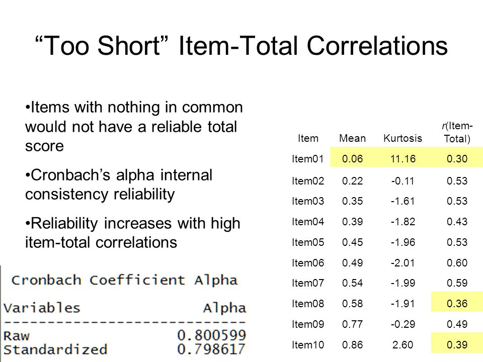 Too Short Item-Total Correlations Items with nothing in common would not have a reliable total score Cronbachs alpha internal consistency reliability Reliability increases with high item-total correlations ItemMeanKurtosis r(Item- Total) Item Item Item Item Item Item Item Item Item Item