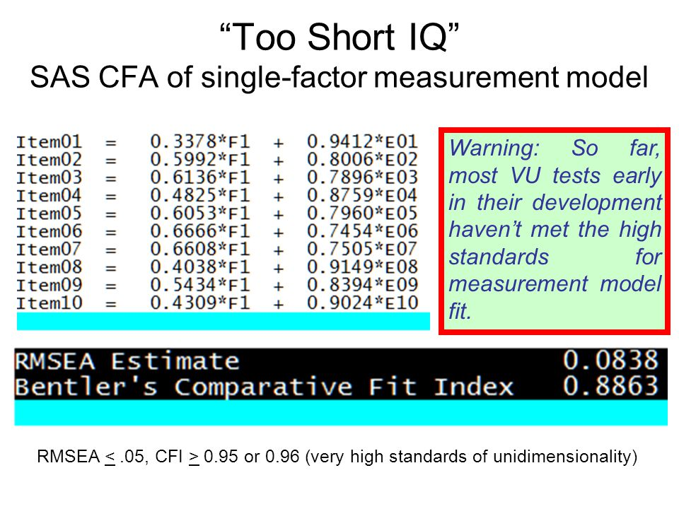 Too Short IQ SAS CFA of single-factor measurement model RMSEA 0.95 or 0.96 (very high standards of unidimensionality) Warning: So far, most VU tests early in their development havent met the high standards for measurement model fit.