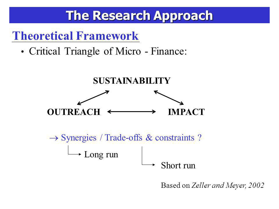 The Research Approach Empirical Approach 2 Case-study areas: –Low poverty rates but high incidence of poverty –Major rice growing areas –Variety of credit schemes