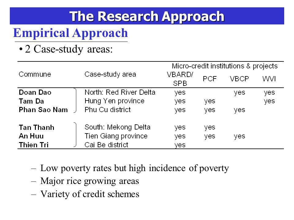The Research Approach Empirical Approach Data collection: –1 st phase: qualitative data – group discussions & interviews 2 case-study areas: central, province, district & local level –2 nd phase: quantitative data – survey of 301 households Southern case-study area Socio-economic description of the case-study areas