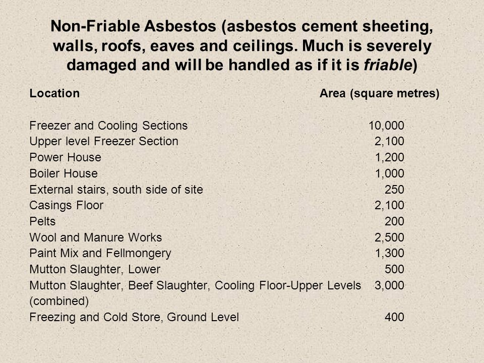 Non-Friable Asbestos (asbestos cement sheeting, walls, roofs, eaves and ceilings.