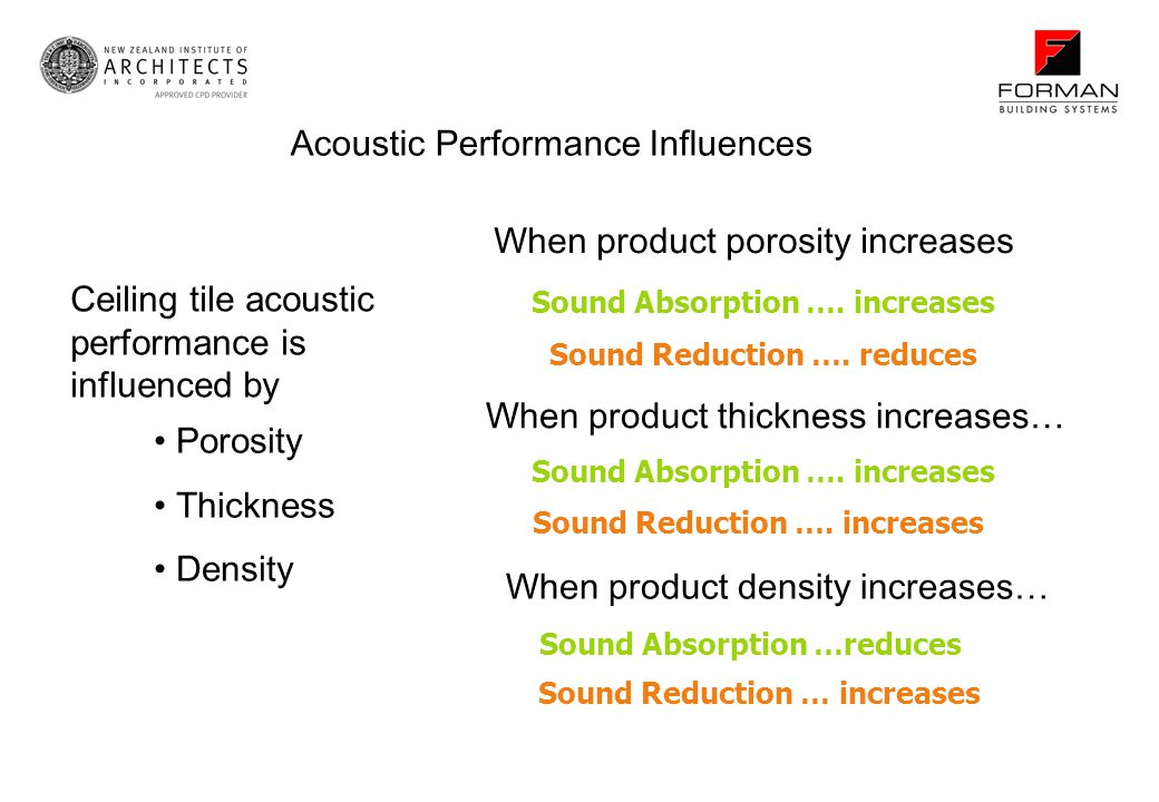 Acoustic Performance Influences Ceiling tile acoustic performance is influenced by Porosity Thickness Density When product porosity increases Sound Ab