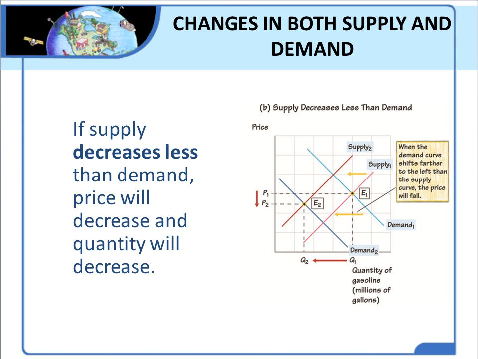 CHANGES IN BOTH SUPPLY AND DEMAND If supply decreases less than demand, price will decrease and quantity will decrease.
