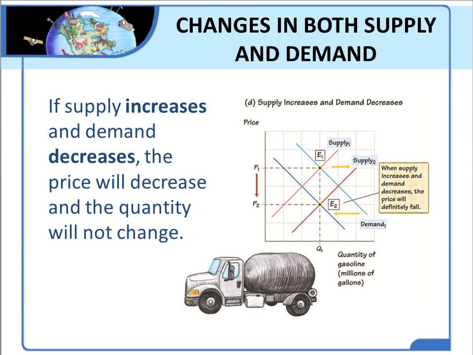 CHANGES IN BOTH SUPPLY AND DEMAND If supply increases and demand decreases, the price will decrease and the quantity will not change.