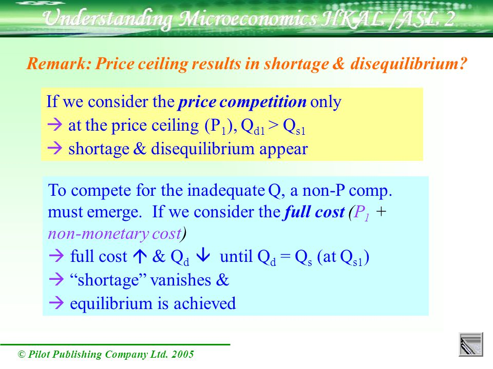 © Pilot Publishing Company Ltd. 2005 Remark: Price ceiling results in shortage & disequilibrium.