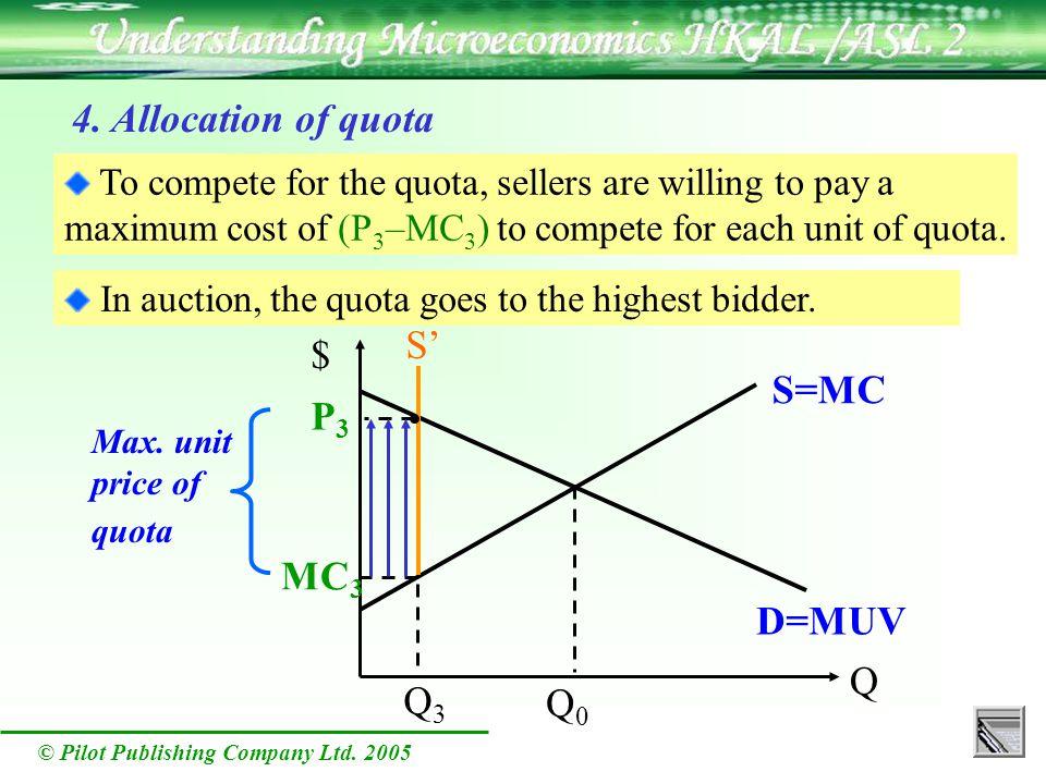 © Pilot Publishing Company Ltd. 2005 $ Q S=MC D=MUV Q3Q3 Q0Q0 P3P3 S MC 3 Max.
