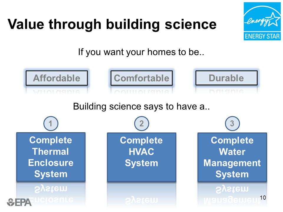 Value through building science If you want your homes to be..