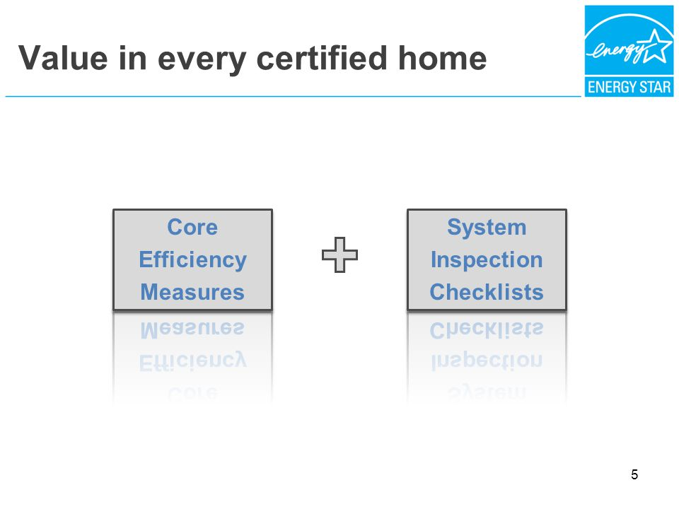 Value in every certified home 5