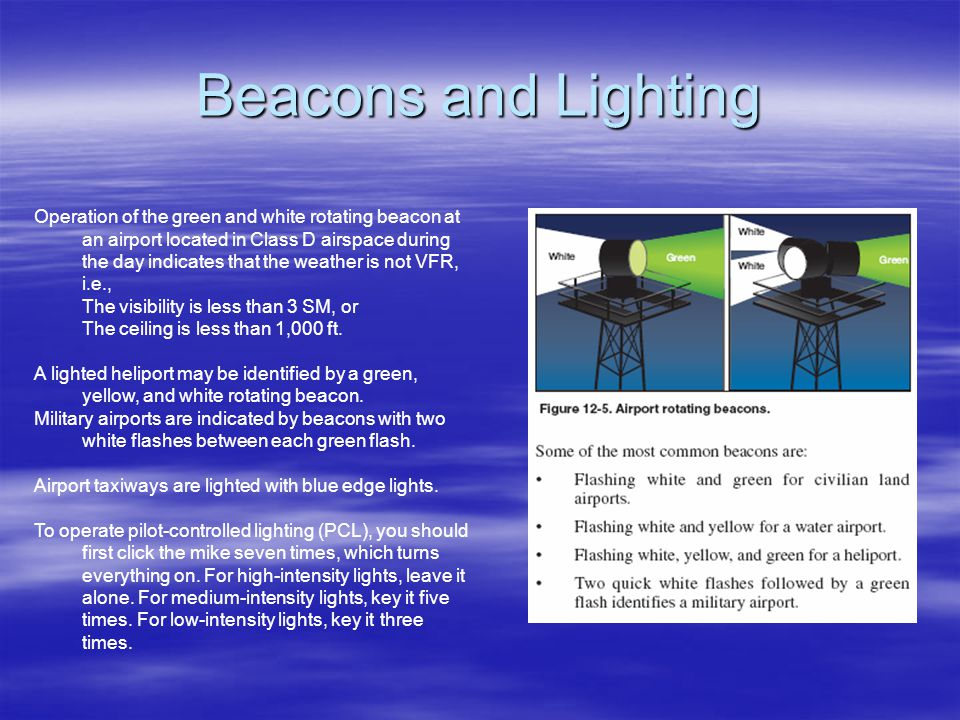 Beacons and Lighting Operation of the green and white rotating beacon at an airport located in Class D airspace during the day indicates that the weat