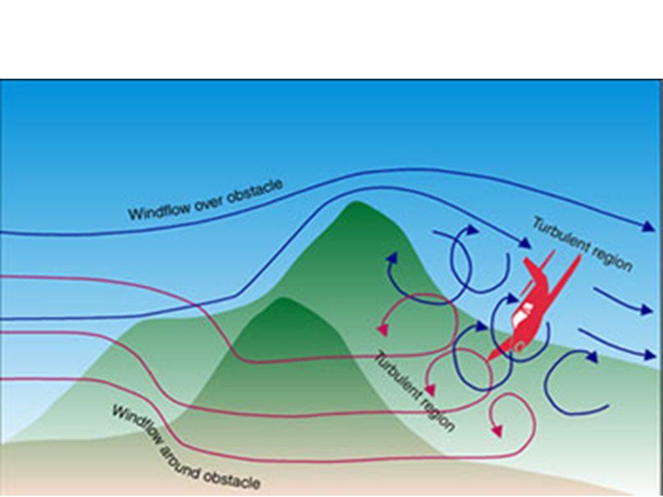 2. Mountain Wave Turbulence