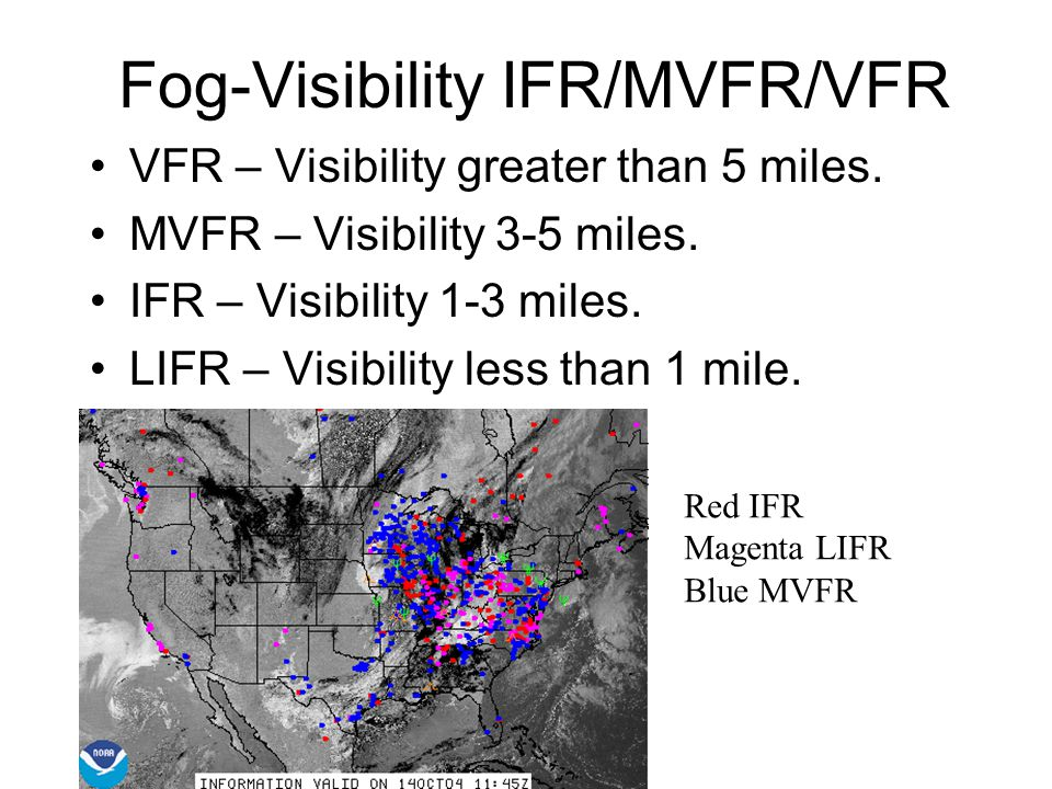 IFR/MVFR/VFR VFR- Visible Flight Rules – Pilot must be able to see the ground at all times. MVFR – Marginal VFR conditions. Still legally VFR but pilo
