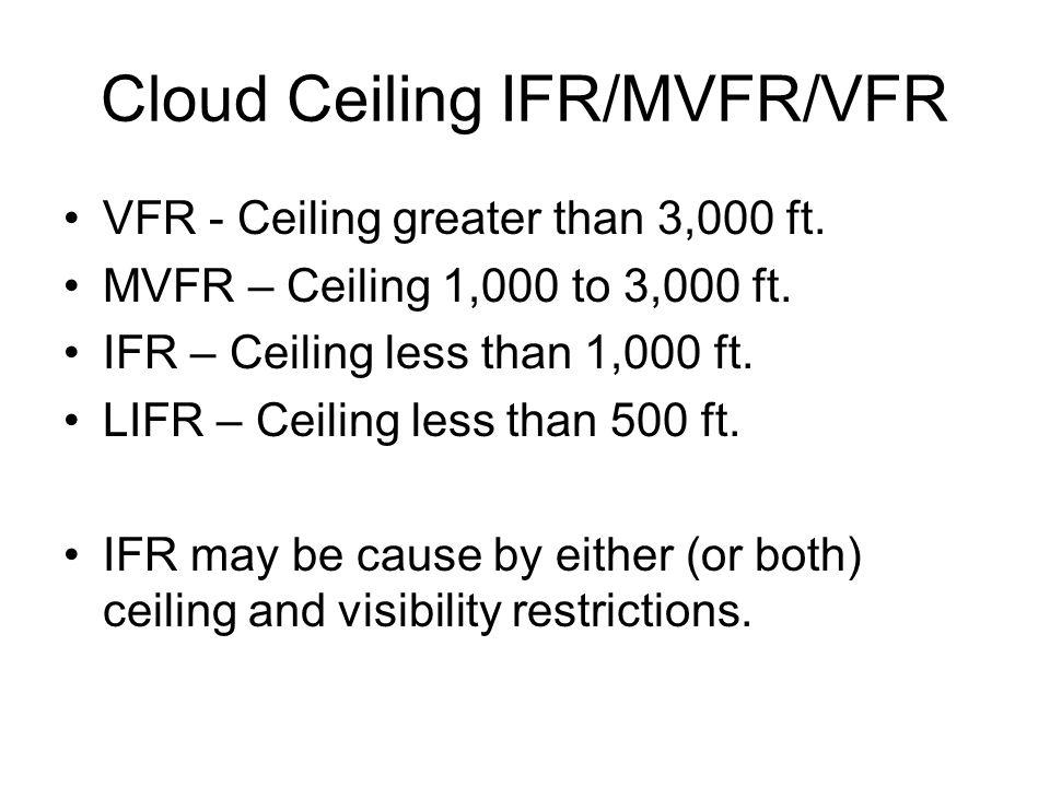 Fog-Visibility IFR/MVFR/VFR VFR – Visibility greater than 5 miles. MVFR – Visibility 3-5 miles. IFR – Visibility 1-3 miles. LIFR – Visibility less tha