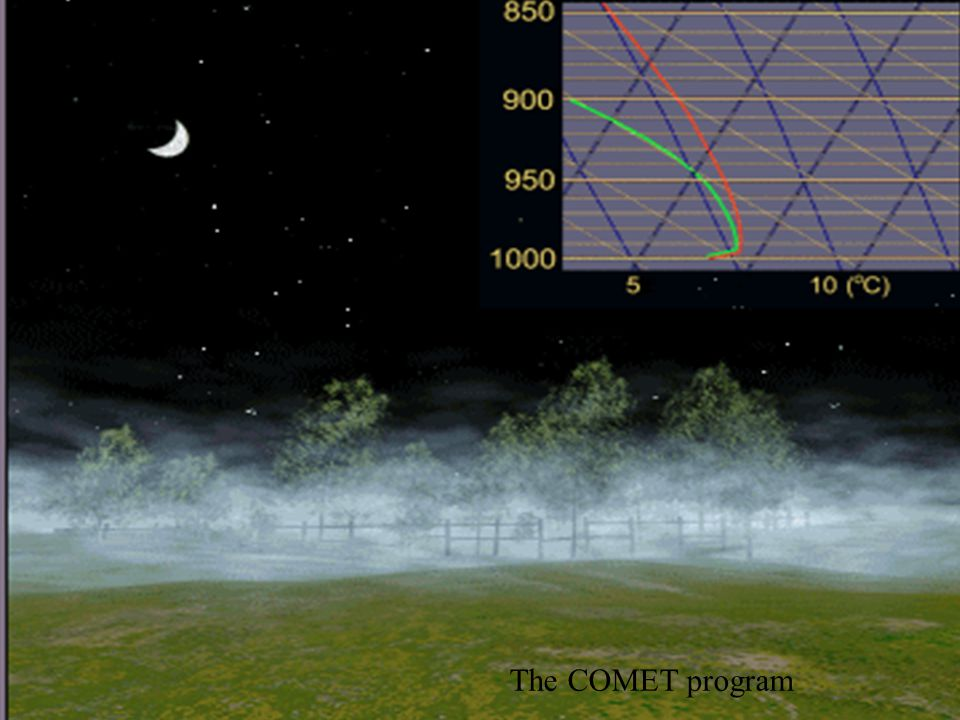 Fog types (cont.) Upslope fog –Occurs on windward side of mountains –Moist air moves upslope and cools Precipitation fog –Occurs with surface inversio