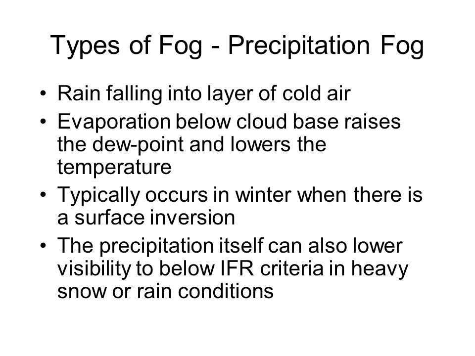 Upslope Fog Example