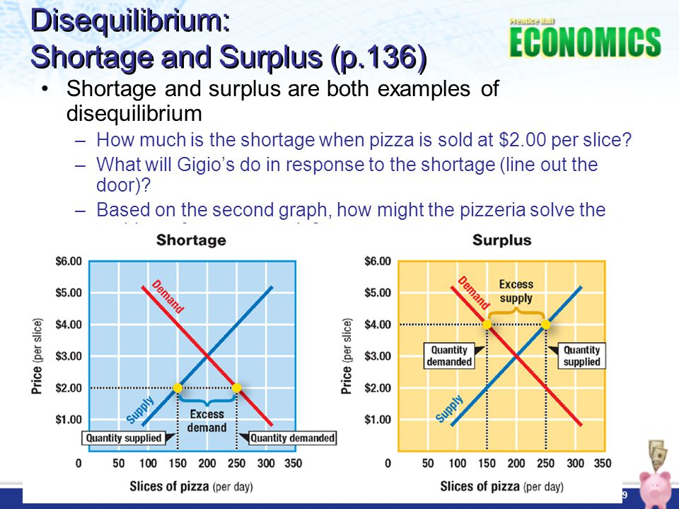 Copyright © Pearson Education, Inc.Slide 9 Chapter 6, Section 1 Disequilibrium: Shortage and Surplus (p.136) Shortage and surplus are both examples of