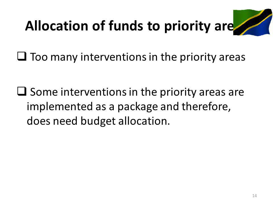 Allocation of funds to priority areas Too many interventions in the priority areas Some interventions in the priority areas are implemented as a package and therefore, does need budget allocation.