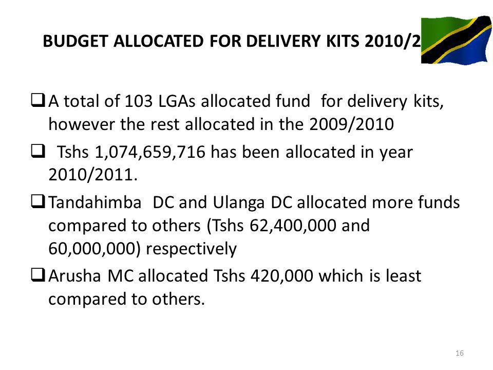 BUDGET ALLOCATED FOR DELIVERY KITS 2010/2011 A total of 103 LGAs allocated fund for delivery kits, however the rest allocated in the 2009/2010 Tshs 1,074,659,716 has been allocated in year 2010/2011.