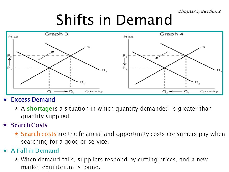 Shifts in Demand Excess Demand A shortage is a situation in which quantity demanded is greater than quantity supplied. Search Costs Search costs are t