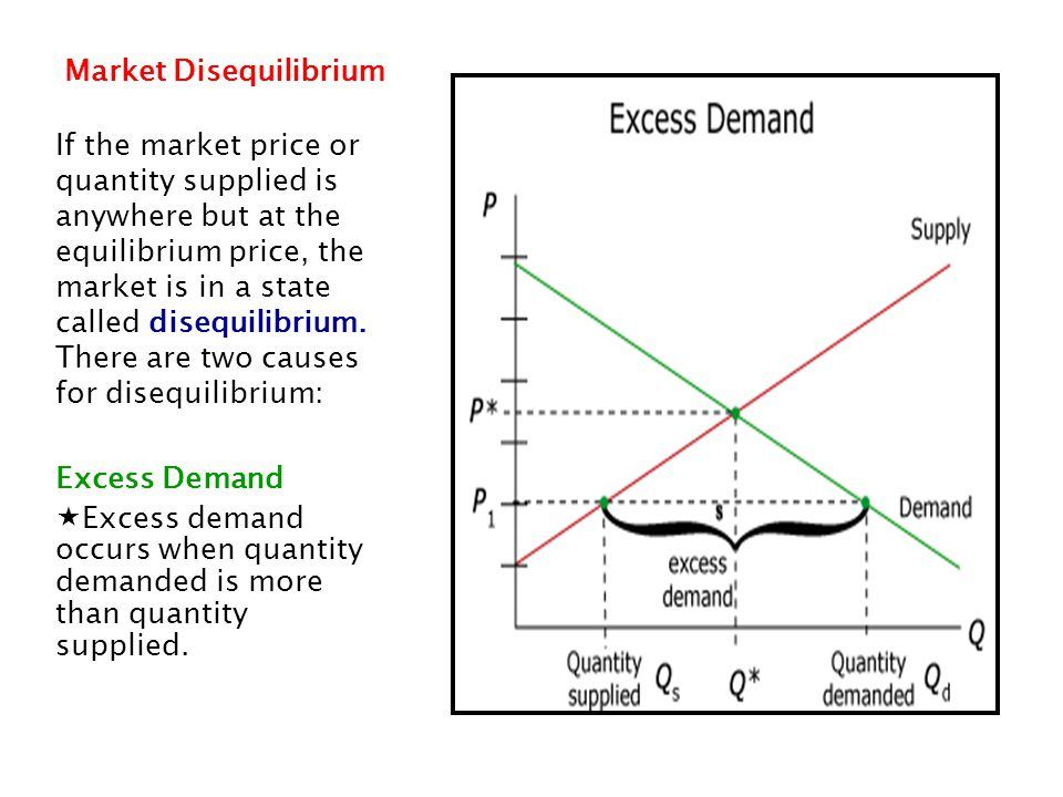 Equilibrium and Disequilibrium in the market