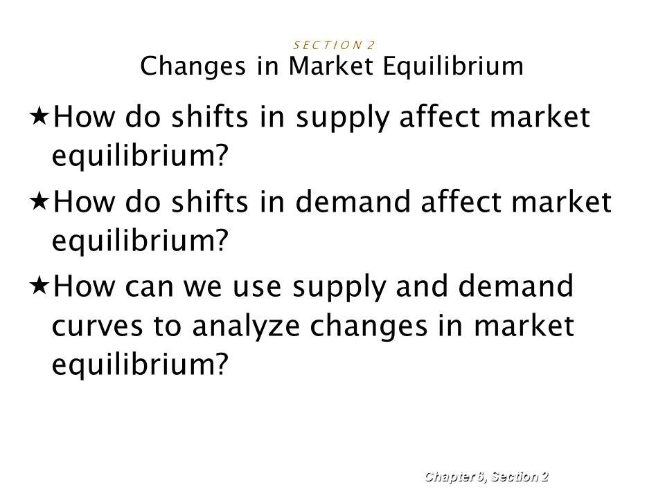 S E C T I O N 2 Changes in Market Equilibrium How do shifts in supply affect market equilibrium? How do shifts in demand affect market equilibrium? Ho