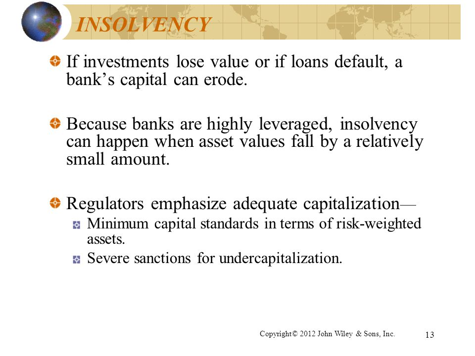 13 INSOLVENCY If investments lose value or if loans default, a banks capital can erode. Because banks are highly leveraged, insolvency can happen when