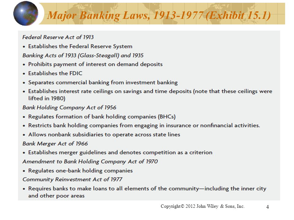 4 Major Banking Laws, 1913-1977 (Exhibit 15.1) Copyright© 2012 John Wiley & Sons, Inc.