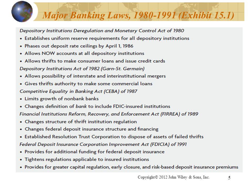 5 Major Banking Laws, 1980-1991 (Exhibit 15.1) Copyright© 2012 John Wiley & Sons, Inc.