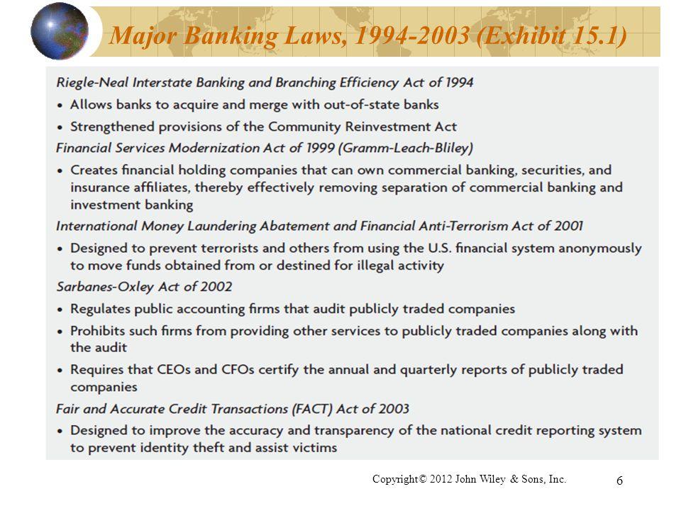 6 Major Banking Laws, 1994-2003 (Exhibit 15.1) Copyright© 2012 John Wiley & Sons, Inc.