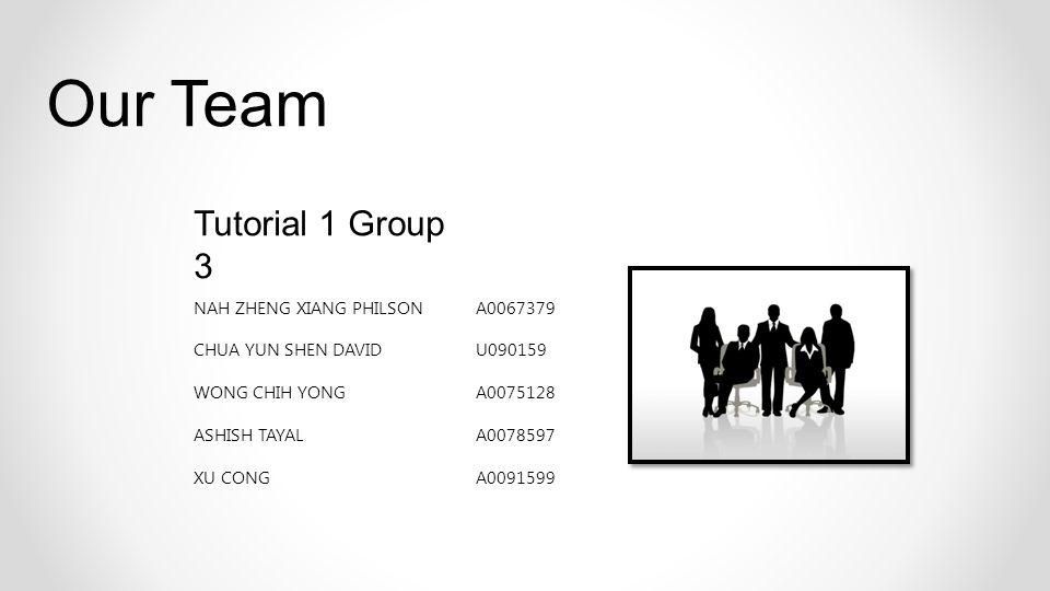 Tutorial 1 Group 3 NAH ZHENG XIANG PHILSONA0067379 CHUA YUN SHEN DAVIDU090159 WONG CHIH YONGA0075128 ASHISH TAYALA0078597 XU CONGA0091599 Our Team