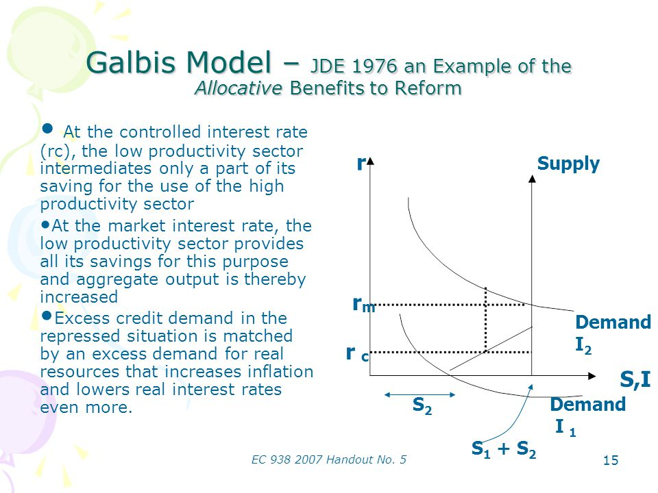 EC 938 2007 Handout No. 5 15 Galbis Model – JDE 1976 an Example of the Allocative Benefits to Reform At the controlled interest rate (rc), the low pro
