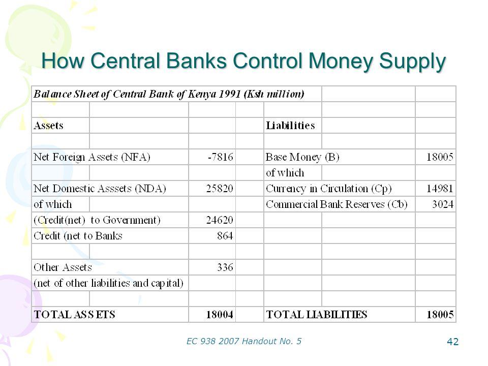 EC 938 2007 Handout No. 5 42 How Central Banks Control Money Supply