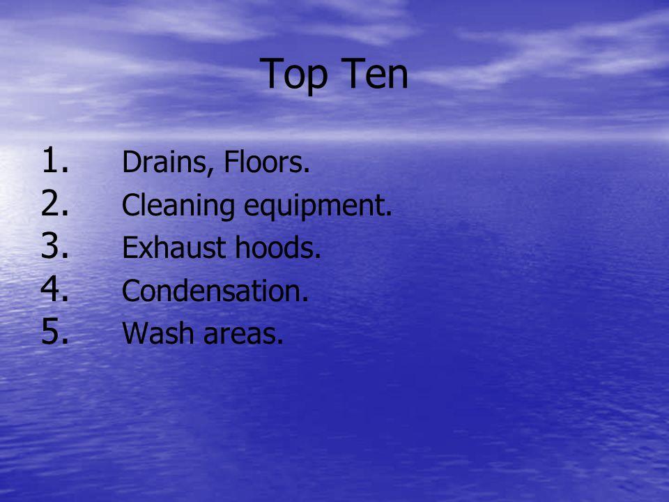 Top Ten 1.1. Drains, Floors. 2. 2. Cleaning equipment.