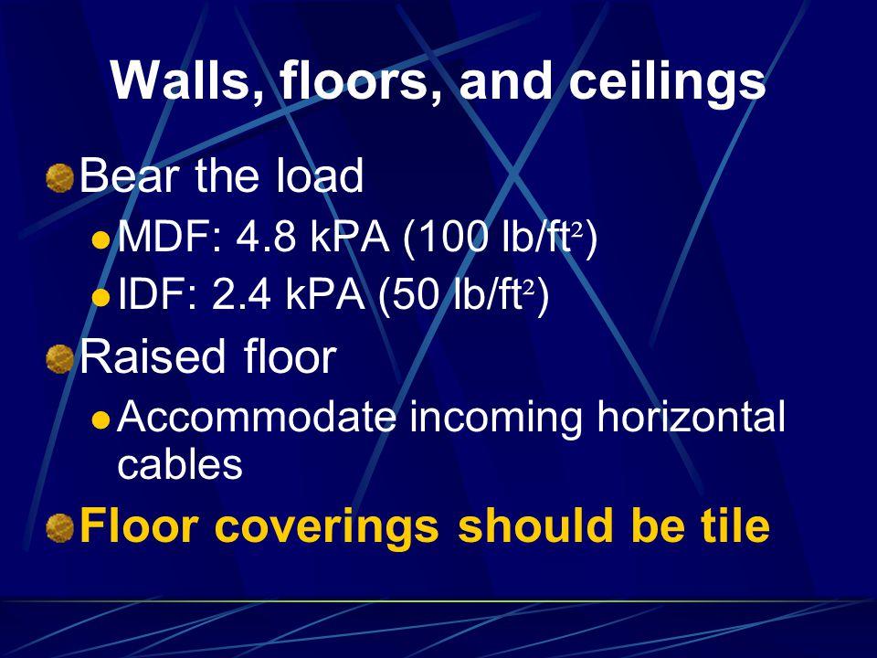 Walls, floors, and ceilings Bear the load MDF: 4.8 kPA (100 lb/ft ² ) IDF: 2.4 kPA (50 lb/ft ² ) Raised floor Accommodate incoming horizontal cables F
