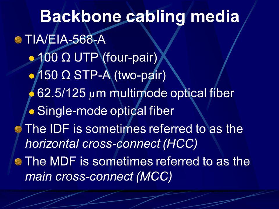 Backbone cabling media TIA/EIA-568-A 100 Ω UTP (four-pair) 150 Ω STP-A (two-pair) 62.5/125 µ m multimode optical fiber Single-mode optical fiber The I