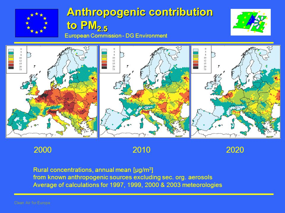 European Commission - DG Environment Clean Air for Europe Anthropogenic contribution to PM 2.5 2000 2010 2020 Rural concentrations, annual mean [µg/m 3 ] from known anthropogenic sources excluding sec.