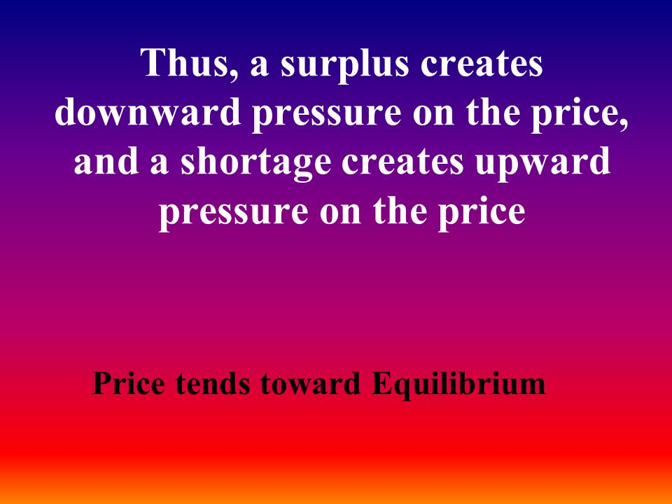 When the demand curve shifts to the right (left), the equilibrium price rises (falls) and the equilibrium quantity rises (falls).
