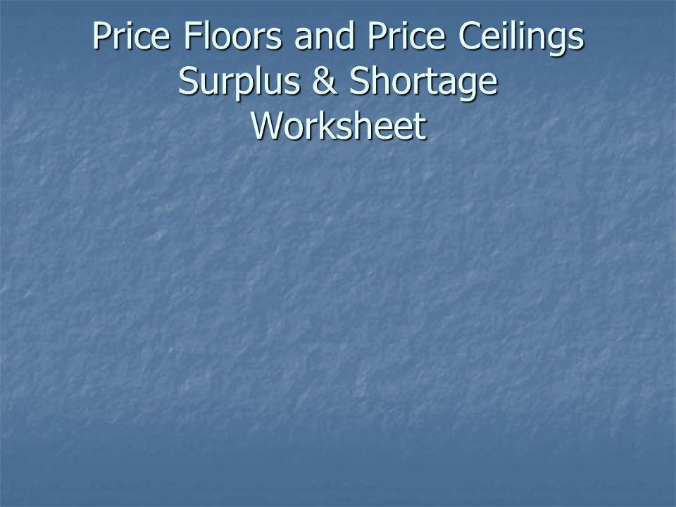 Price Floors and Price Ceilings Surplus & Shortage Worksheet